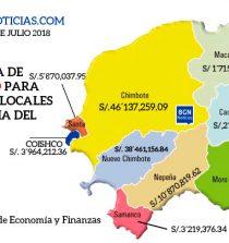 Transfieren S/ 117 millones a la provincia del Santa por canon minero 15