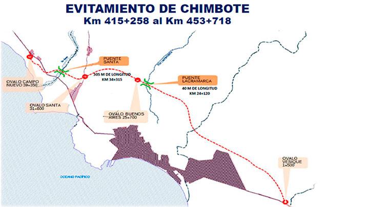 Provias Nacional paga predios para Vía de Evitamiento de Chimbote 1