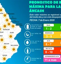 Radiación extremsoportará Sierra de Áncash