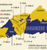 Pallasca: adelanto de canon minero 2020 llegó a municipios