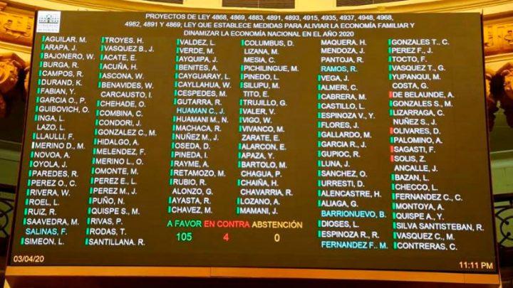 Pleno del Congreso aprobó ley que libera 25% de aporte a la AFP