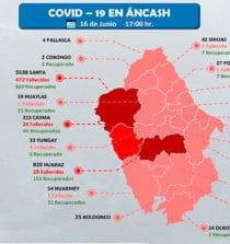 COVID-19 Ancash